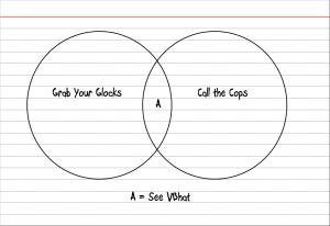 Vbhat Venn Diagram