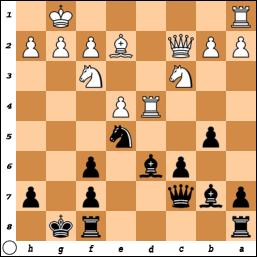 Meran - Qc2 position
